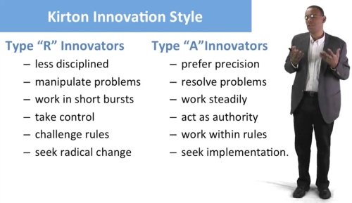"Characteristics of both ""R"" & ""A"" innovators"
